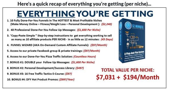 12 Minute Affiliate System Price N Specification